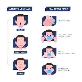 保護マスクの使用方法に関するインフォグラフィック