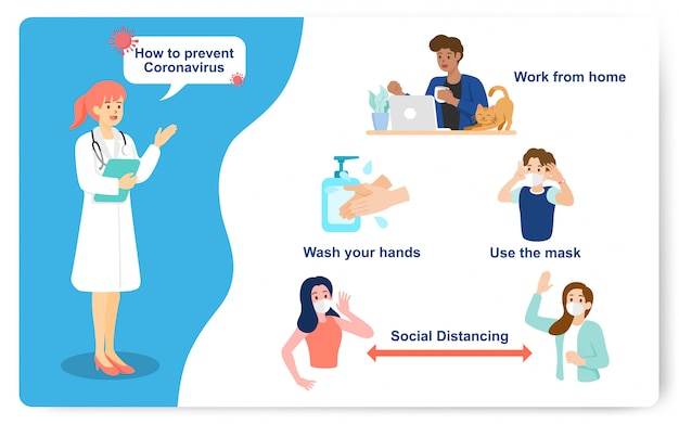 Infographic for accurate prevention of the coronavirus or covid-19 outbreak.