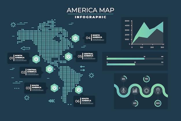 Infografica della mappa dell'america in design piatto