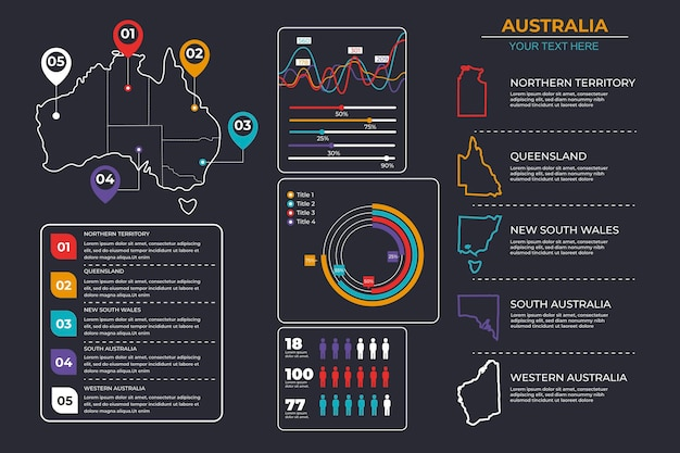 Infographic of australia map in linear design