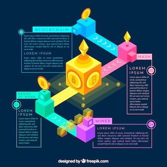 Infographic blockchain concept