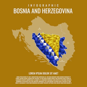 Infographic bosnia and herzegovina