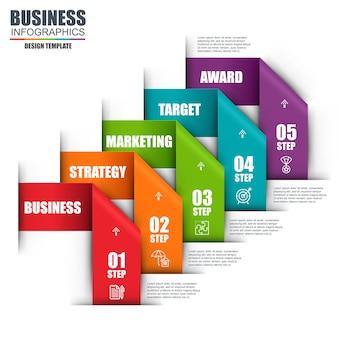 Визуализация данных визуализации бизнес-данных