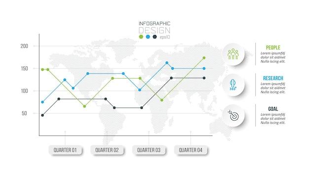 グラフまたはチャートデザインのインフォグラフィックビジネステンプレート