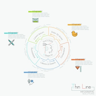 Infographic , circular chart with 5 elements located around central pictogram and text boxes
