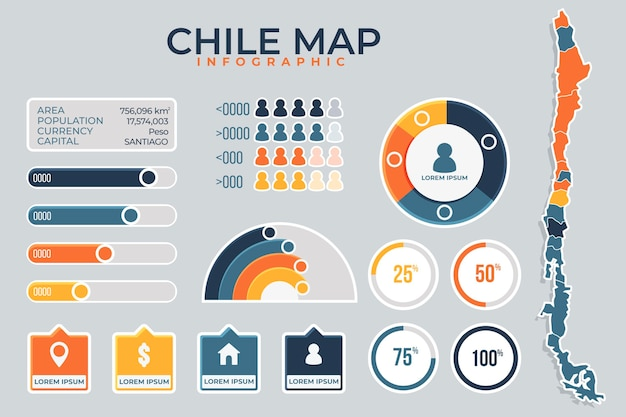 Infographic of coloured chile map in flat design