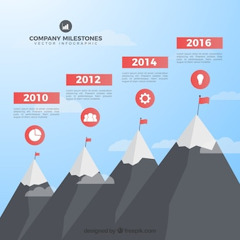 Infographic company milestones concept with mountains