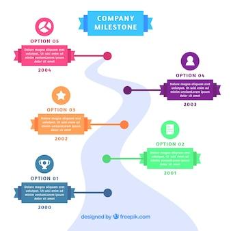 Концепция вехи в инфографических компаниях с дорогой