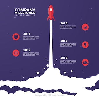 Infographic company milestones concept with rocket