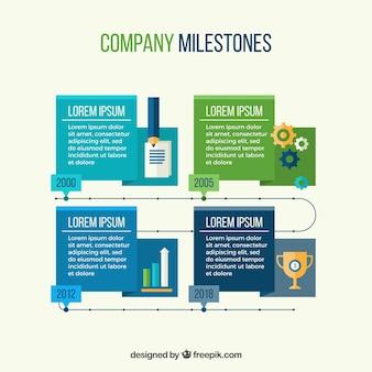 Концептуальные ориентиры инфографических компаний