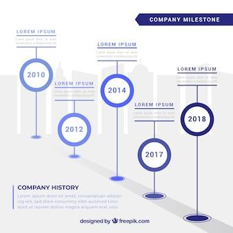 Infographic company milestones concept