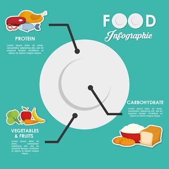 Инфографическая концепция с дизайном иконок здорового питания