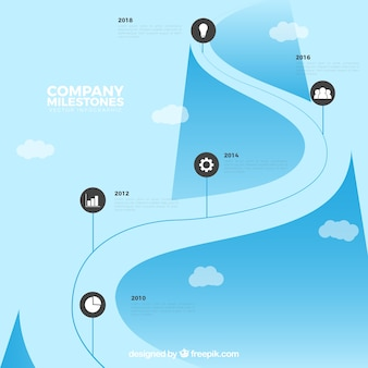 Infographic concept with winding road
