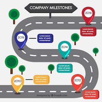 Инфографическая концепция с извилистой дорогой