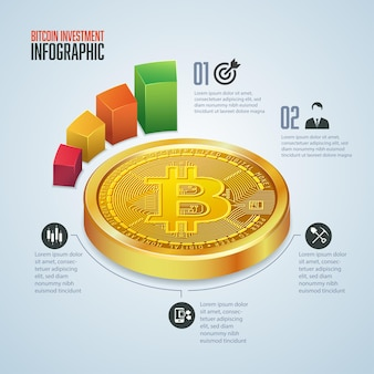 Infographic of cryptocurrency invesment, graphic of golden bitcoin in perpective view with financial icons