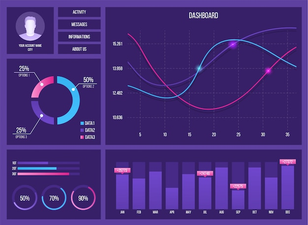 Infographic dashboard stock market template  ui, ux graphic