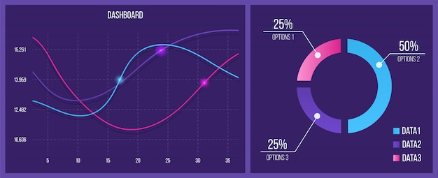 Infographic dashboard stock market. ui, ux.