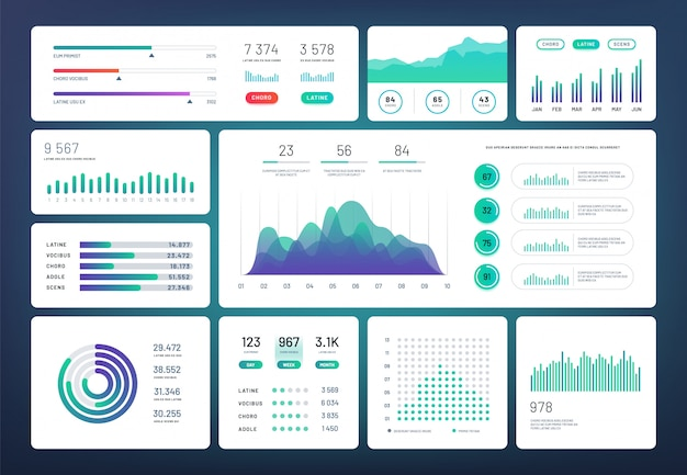 Infographic dashboard template. simple green blue design of interface, admin panel with graphs, chart diagrams. vector infographics