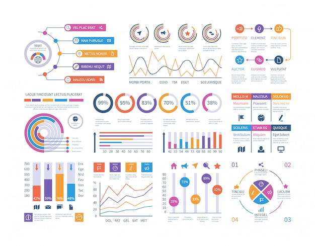 Infographic dashboard. ui interface, information panel with finance graphs, pie chart and comparison diagrams. budget report