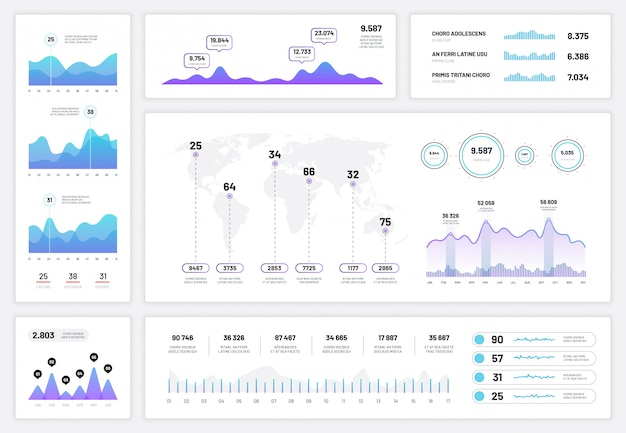 Инфографика приборной панели. ux ui интерфейс, информационная панель с финансовыми графиками, круговая диаграмма и столбчатые диаграммы. вектор прогресса