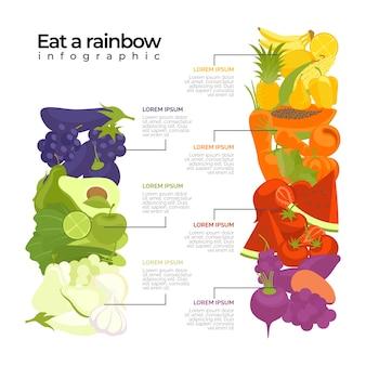 Il design infografico mangia un arcobaleno