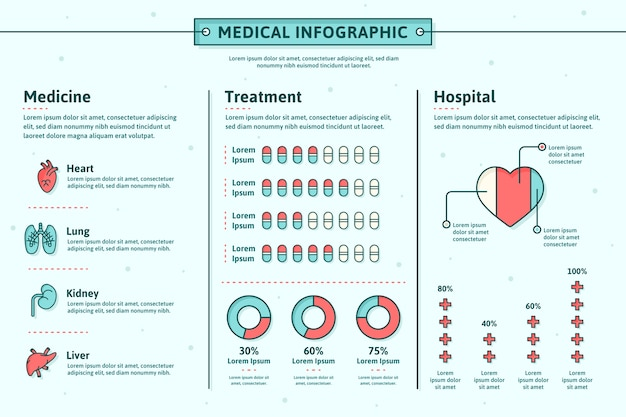 Infographic design medical field