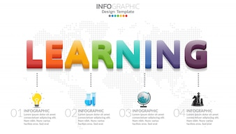 Infographic diagram with word LEARNING