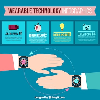 Infographic electronic gadgets