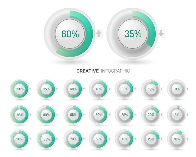 パーセンテージの表示を含むインフォグラフィック要素グラフ円。
