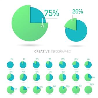 パーセンテージを示すインフォグラフィック要素のグラフ円。