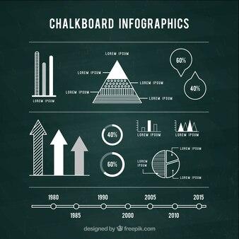 黒板スタイルインフォグラフィック要素