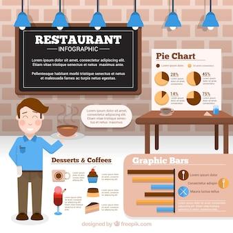Infographic elements of restaurant