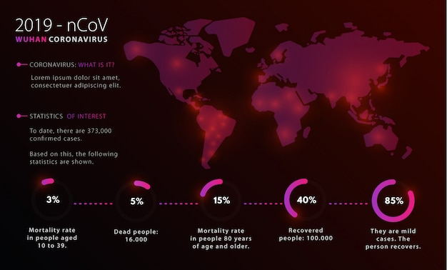 Infographic of the exponential growth of the coronavirus pandemic.