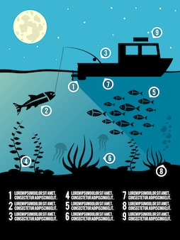 Infographic fishing template