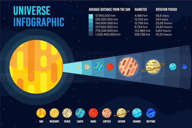 Infographic flat design universe