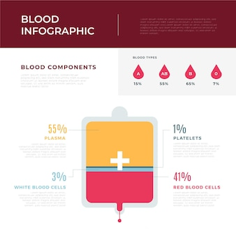 Infographic in flat design with blood