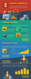 Infographic garbage flat layout with waste removal and cleaning appliances icons and recycling plant