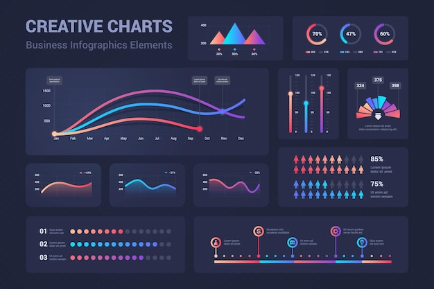 Infographic graphs. diagrams, pie charts progress bars for business presentation, data comparison and budget report. vector graphic analysis set for information dashboard budget, finance