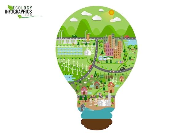 インフォグラフィックグリーンエコロジー都市と再生可能エネルギーの概念。フラットなイラスト。