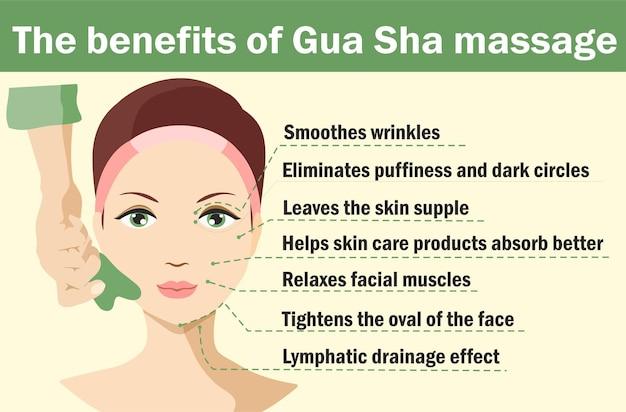 Infographic of gua sha scraper facial yoga the benefits of gua sha massage