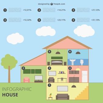 インフォグラフィックの家