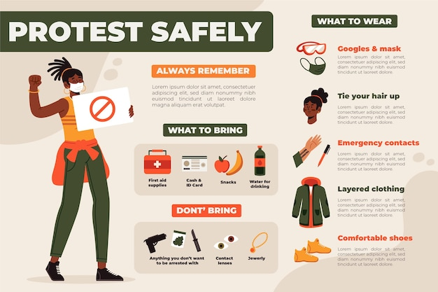 Infographic on how to protest safety