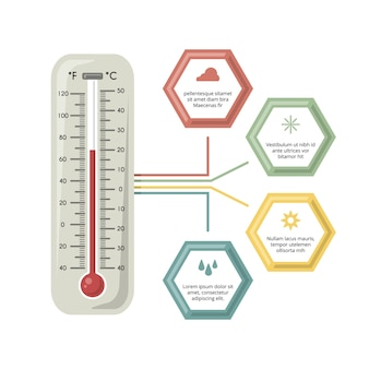 Infographic illustration with medicine thermometer. different temperature , cold and warm.  picture with place for your text