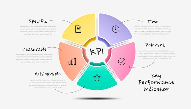 Инфографика ключевой показатель эффективности kpi. красочный современный шаблон инфографики временной шкалы.