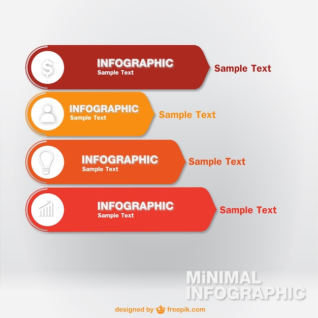 Infographic labels in orange tones