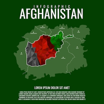 Infographic map afghanistan