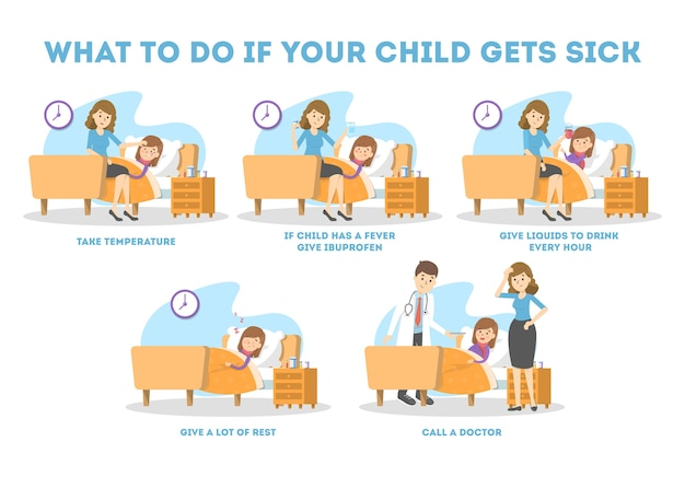 Infographic for mothers of little children. what to do