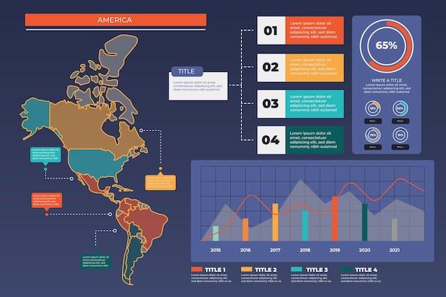 Инфографика карты америки в линейном дизайне