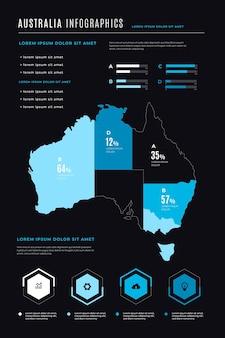オーストラリアの地図の暗い背景のインフォグラフィック