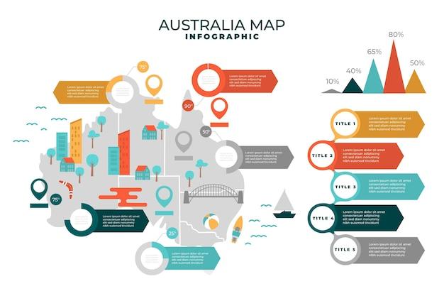 フラットなデザインのオーストラリアの地図のインフォグラフィック
